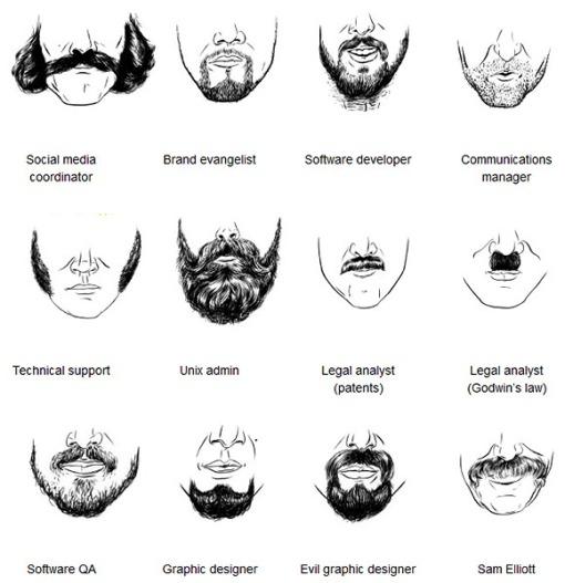 barbas y mostachos